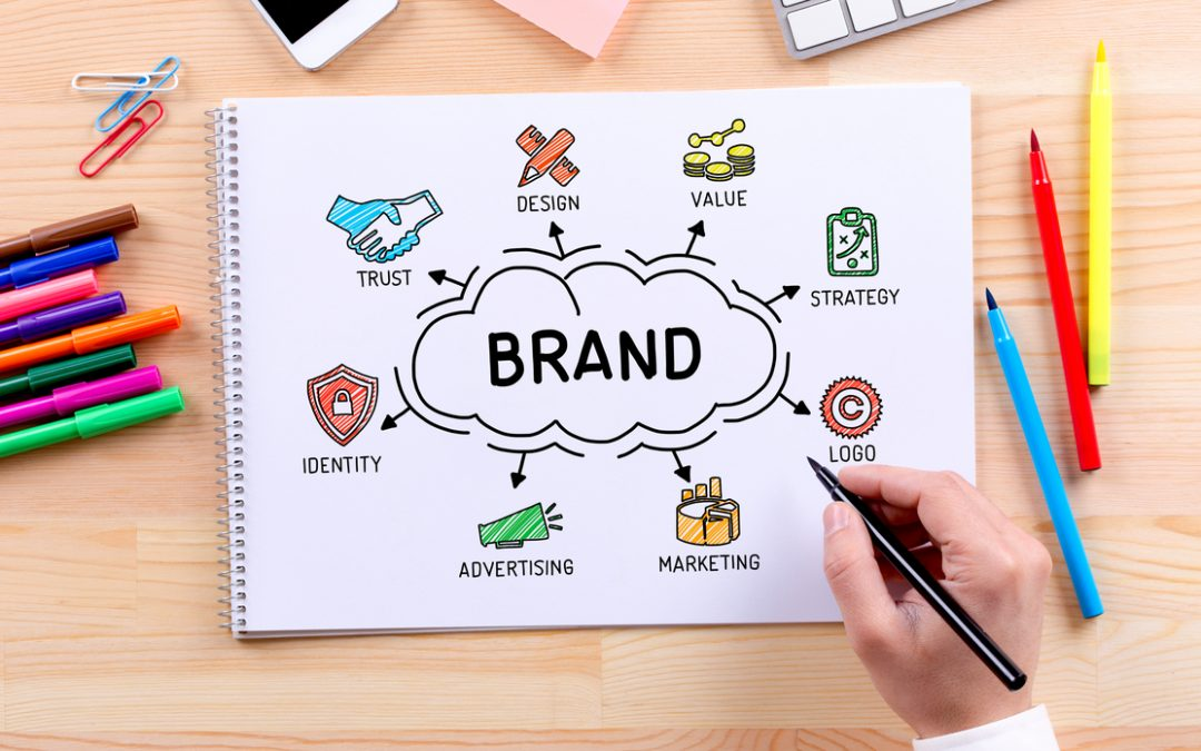 A Complete 4 Step Online Branding Strategy For Your Business