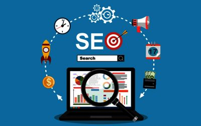 Boost Your Search Engine Rankings and be Found On Google